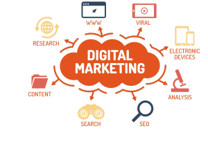 Digital-Marketing Agency in Nigeria